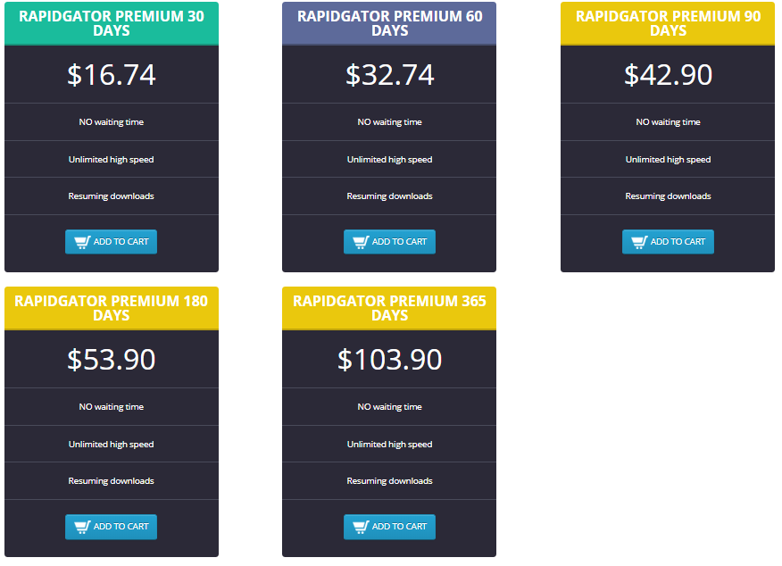 RapidGator Premium Key Account | Buy RapidGator Premium Key via Paypal